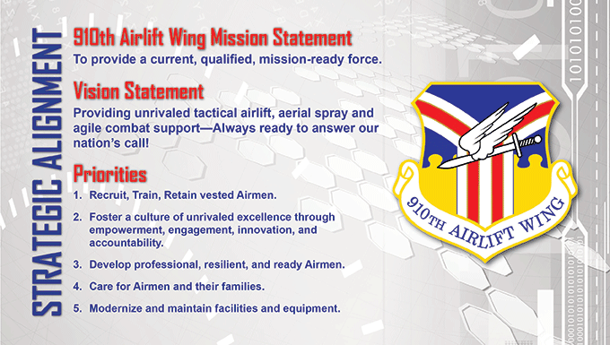 The 910th Airlift Wing's Mision, Vision, and Priorities